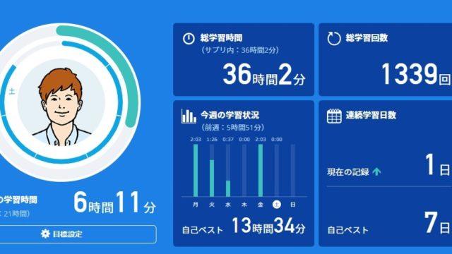 【スタディサプリTOEIC】1日2時間の勉強、18日目で修了率90%に到達