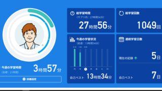 【12日目】スタディアプリENGLISHでのTOEIC対策終了!