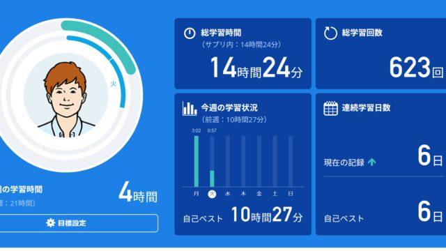 【スタディサプリ】5日間継続!TOEIC対策したブログ記事【毎日3時間】