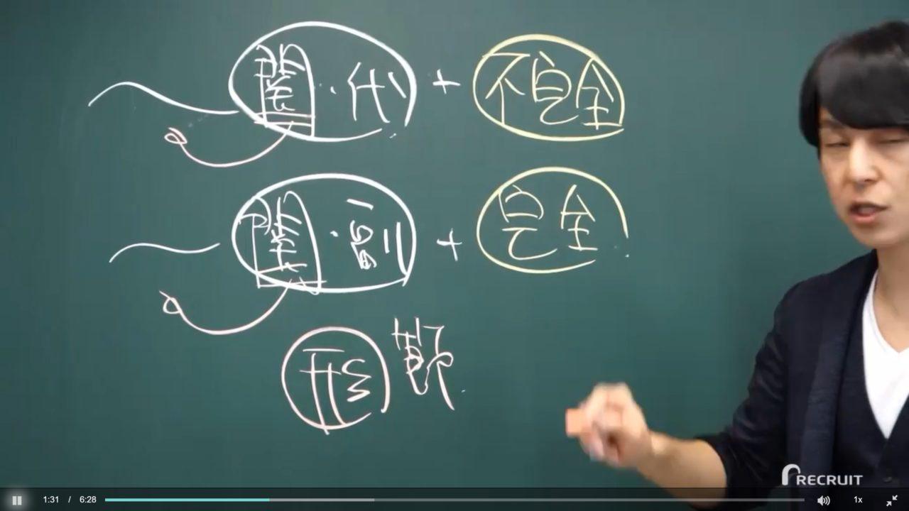 関係詞を区別する方法 スタディサプリTOEIC対策コース