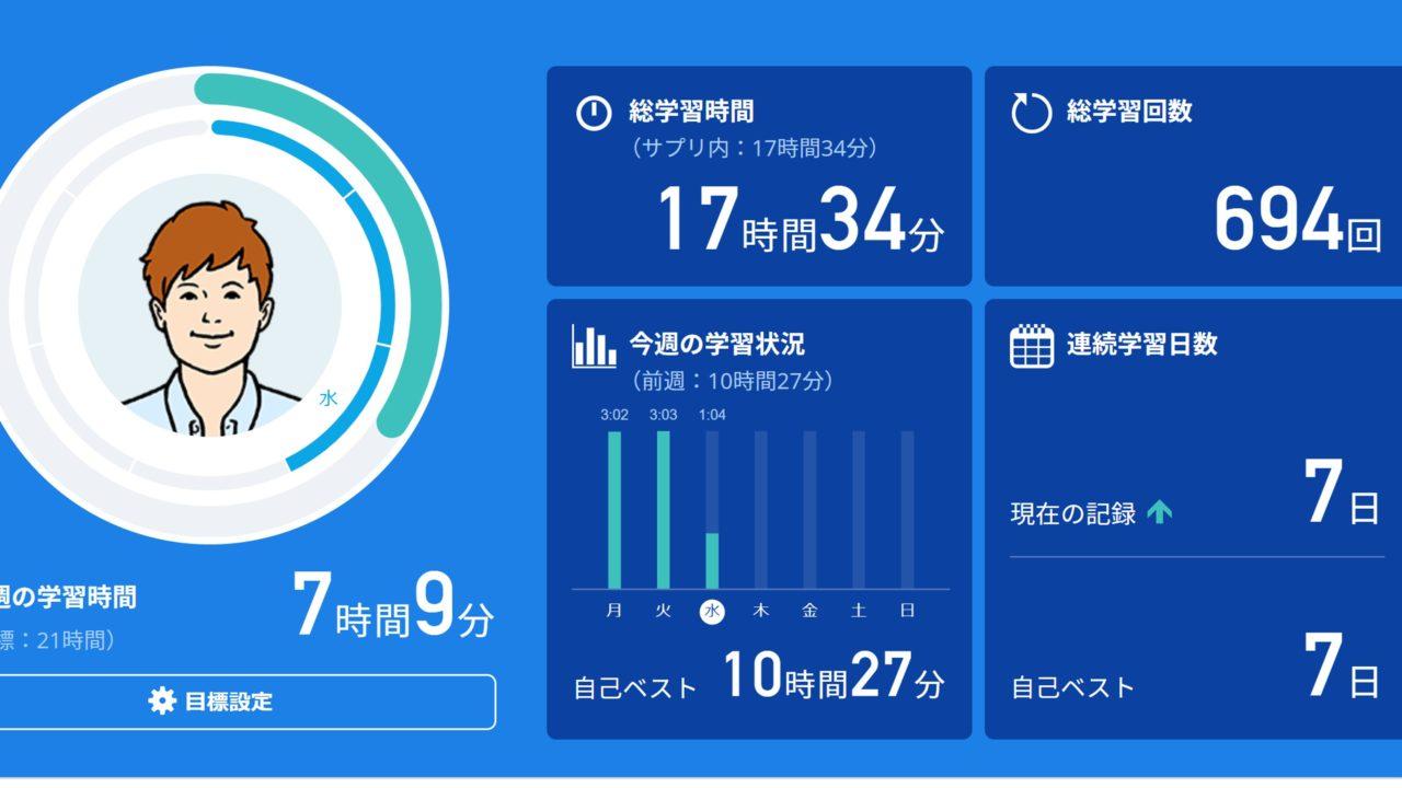 【6日目】TOEIC対策勉強を二時間に減らした!【スタディサプリENGLISH】
