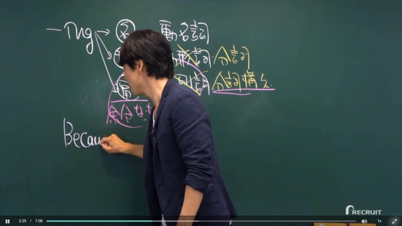 分詞構文の解説講義(動画)
