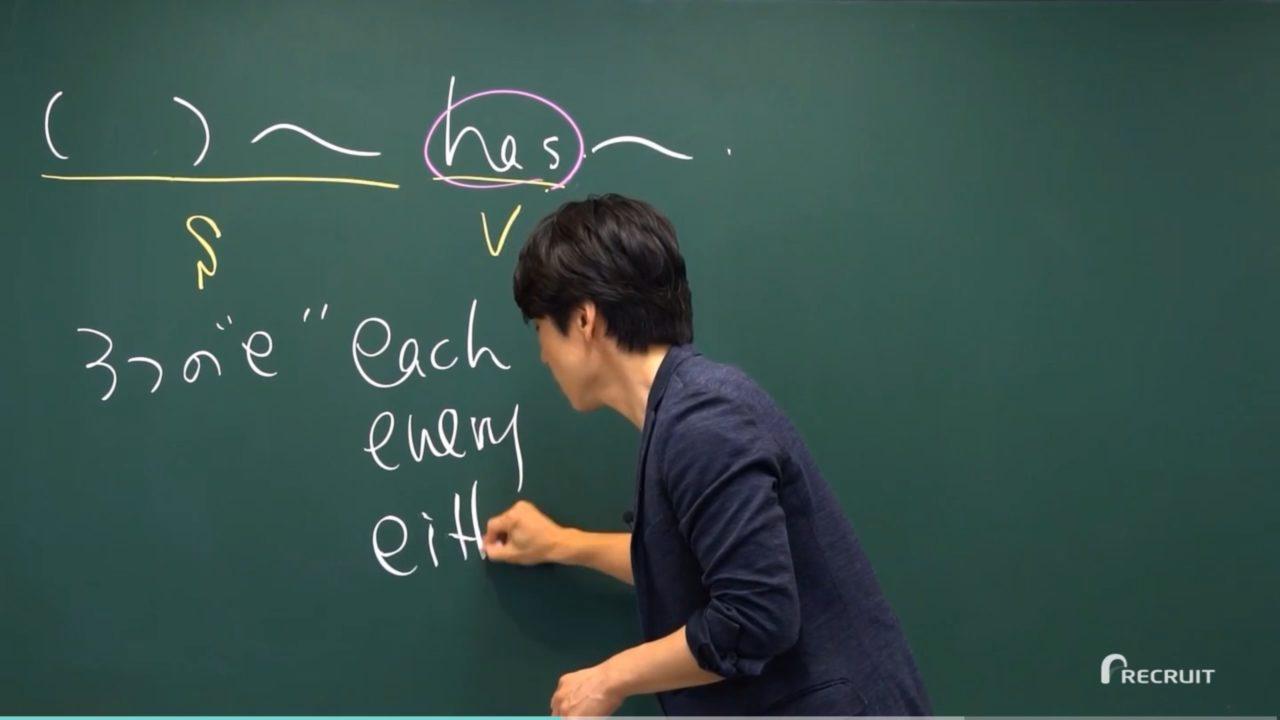 例題6 文法3 主語と動詞の一致 例題講義